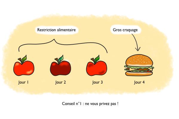 régime_pommes